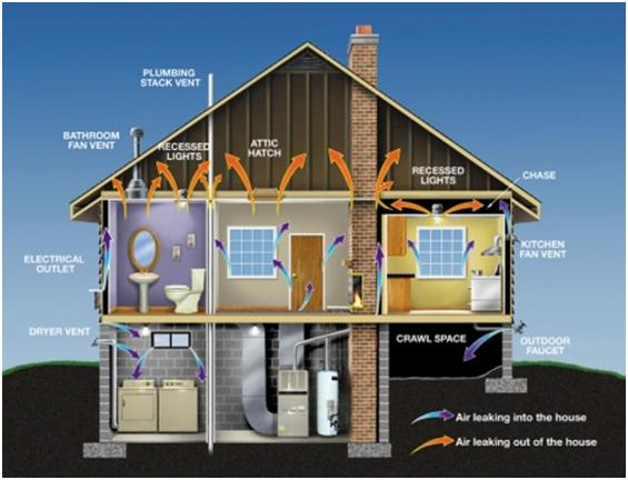 Diy house insulation