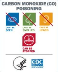 CO Poisoning can be stopped